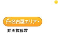 名古屋エリア 動画投稿数